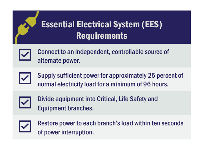 Essential Electrical System (ESS) Requirements Checklist graphic