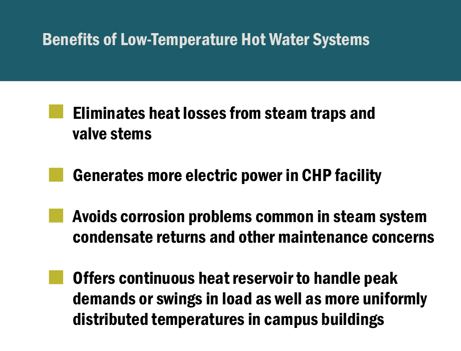 Benefits of Low-Temperature Hot Water Systems graphic